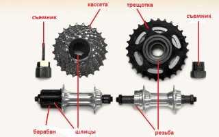 Как снять большую звезду на велосипеде