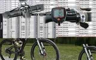 Настройка спидометра велосипеда таблица