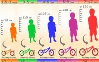 Детский велосипед как подобрать
