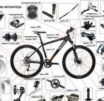 Обслуживание велосипеда