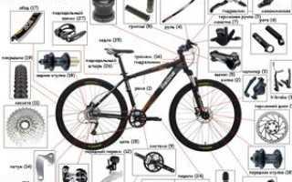 Техосмотр велосипеда