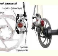 Колодки на велосипед