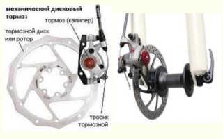 Колодки тормозные велосипедные