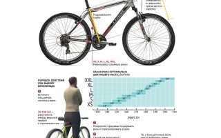 Как измерить размер рамы велосипеда